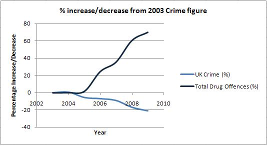 How Drugs Impact Your Local Economy